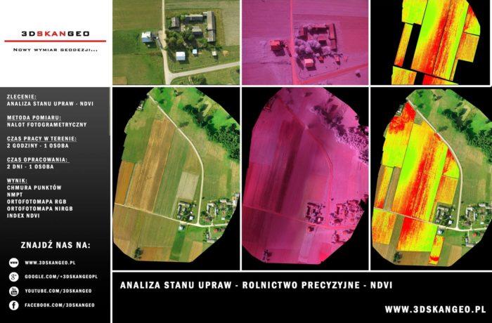 Fotogrametria lotnicza w rolnictwie precyzyjnym